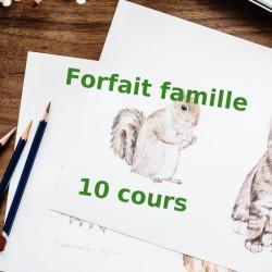 Forfait famille